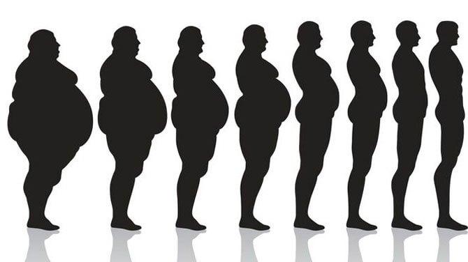 suivi-de-son-poids