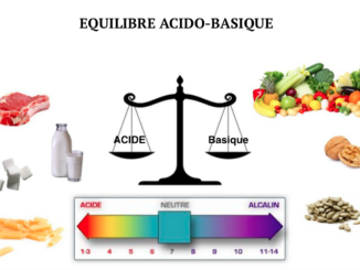 BALANCE ALIMENTAIRE